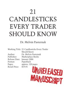 21 Candlesticks Every Trader Should Know